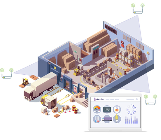 danalto Asset Management graphic - 3 anchors responsible for data from a large indoor area warehouse