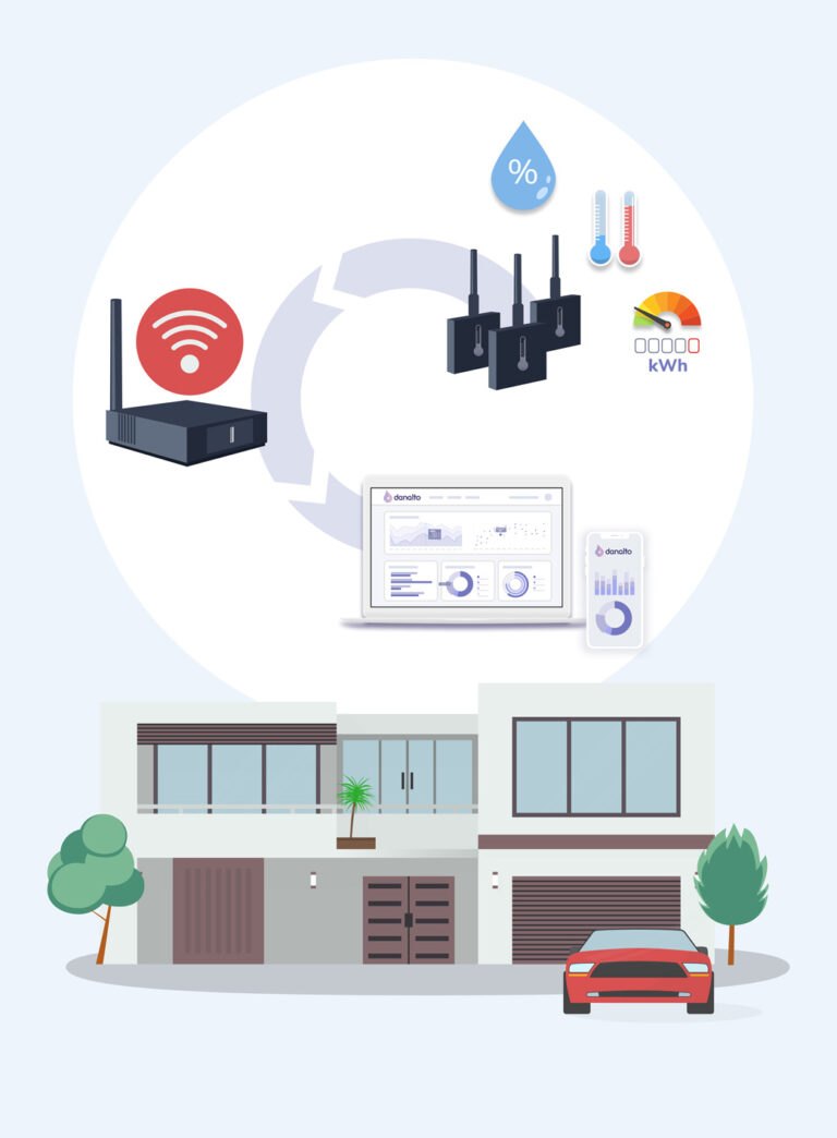 Graphic representing data a smart home